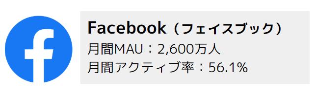 facebookユーザー数