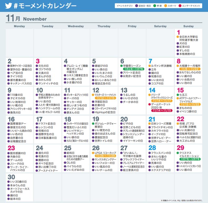 ツイッターモーメントカレンダー
