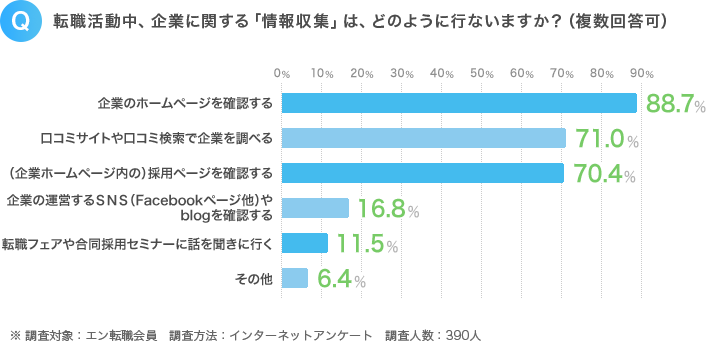 recruiting-graph-from-enjapan