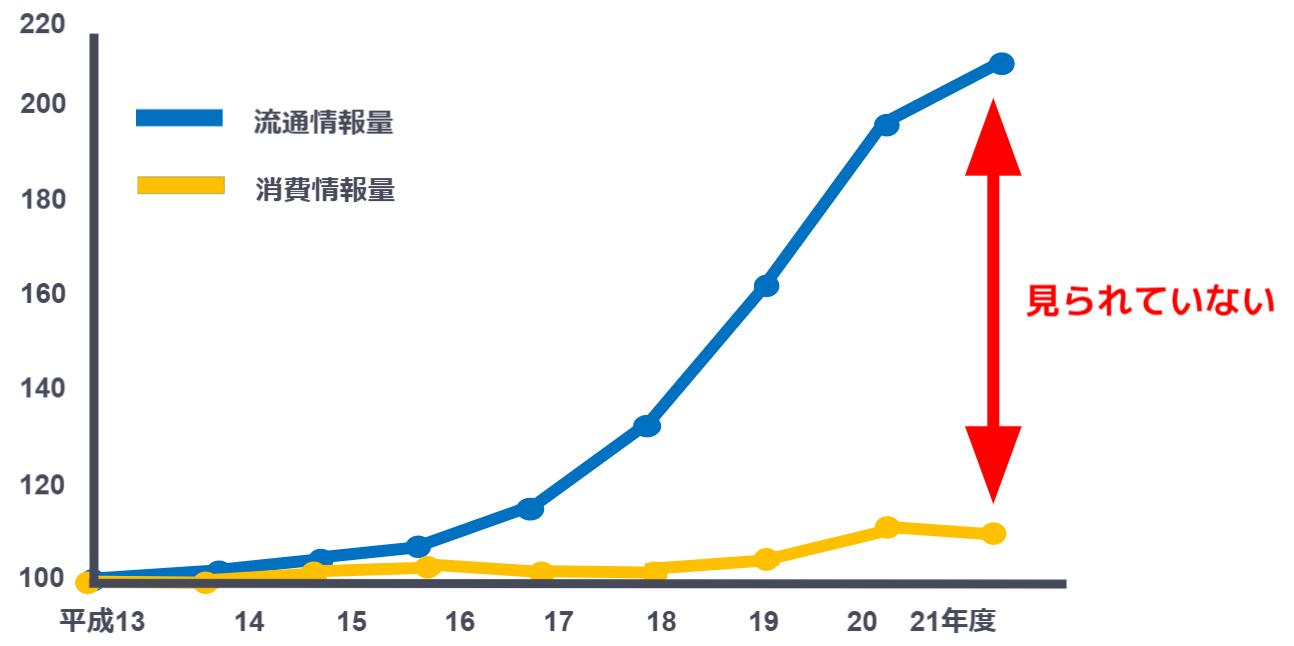 recruiting-graph-2
