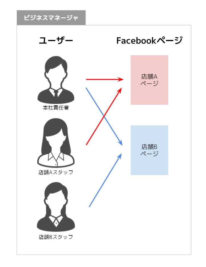 facebook-business-image