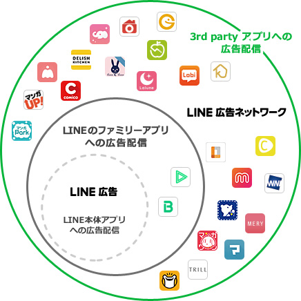 lineads-adnetwork